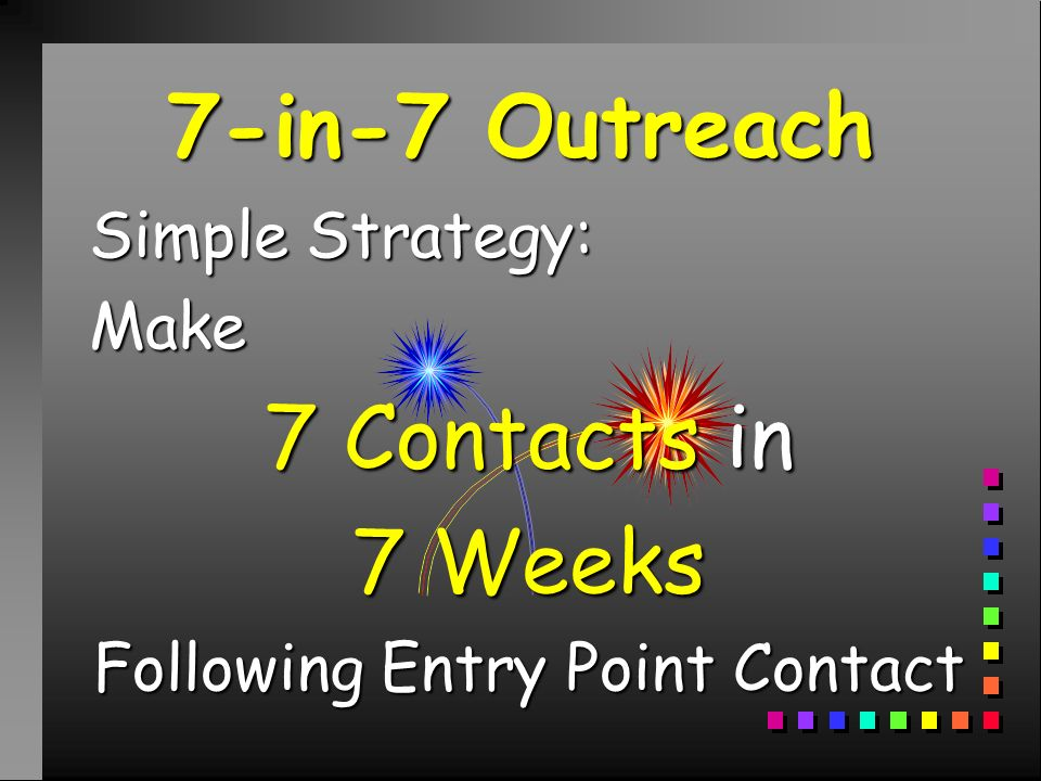 7-in-7 Outreach Simple Strategy: Make 7 Contacts in 7 Weeks Following Entry Point Contact