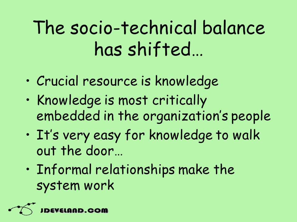 The socio-technical balance has shifted… Crucial resource is knowledge Knowledge is most critically embedded in the organizations people Its very easy for knowledge to walk out the door… Informal relationships make the system work