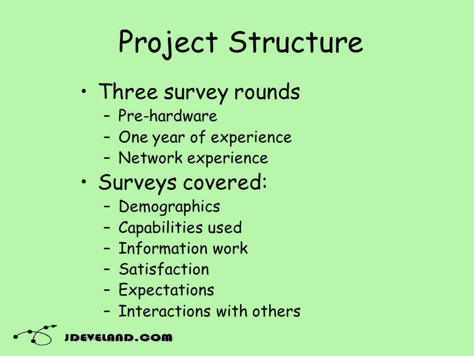Project Structure Three survey rounds –Pre-hardware –One year of experience –Network experience Surveys covered: –Demographics –Capabilities used –Information work –Satisfaction –Expectations –Interactions with others