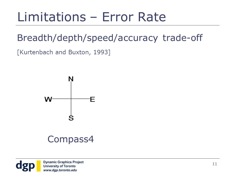 11 Limitations – Error Rate Breadth/depth/speed/accuracy trade-off [Kurtenbach and Buxton, 1993] Compass4