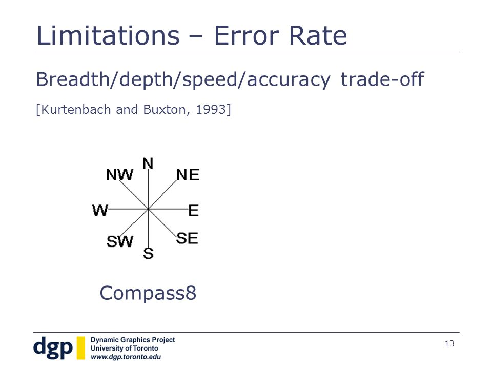 13 Limitations – Error Rate Breadth/depth/speed/accuracy trade-off [Kurtenbach and Buxton, 1993] Compass8