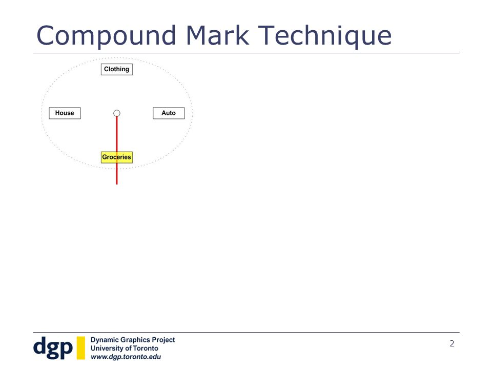 2 Compound Mark Technique