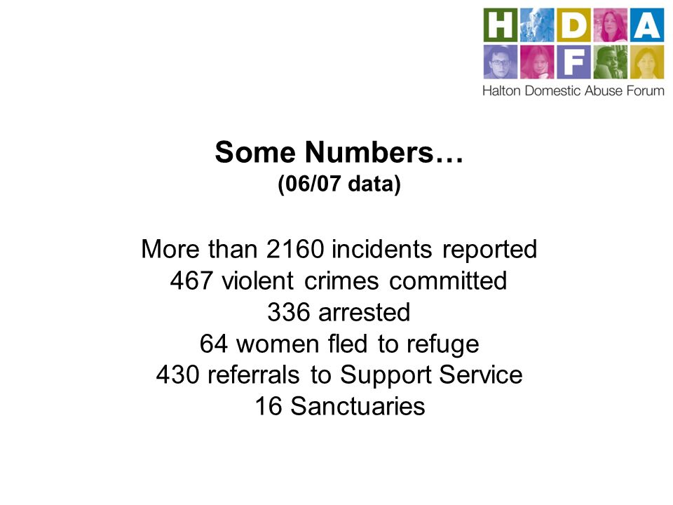 Some Numbers… (06/07 data) More than 2160 incidents reported 467 violent crimes committed 336 arrested 64 women fled to refuge 430 referrals to Support Service 16 Sanctuaries