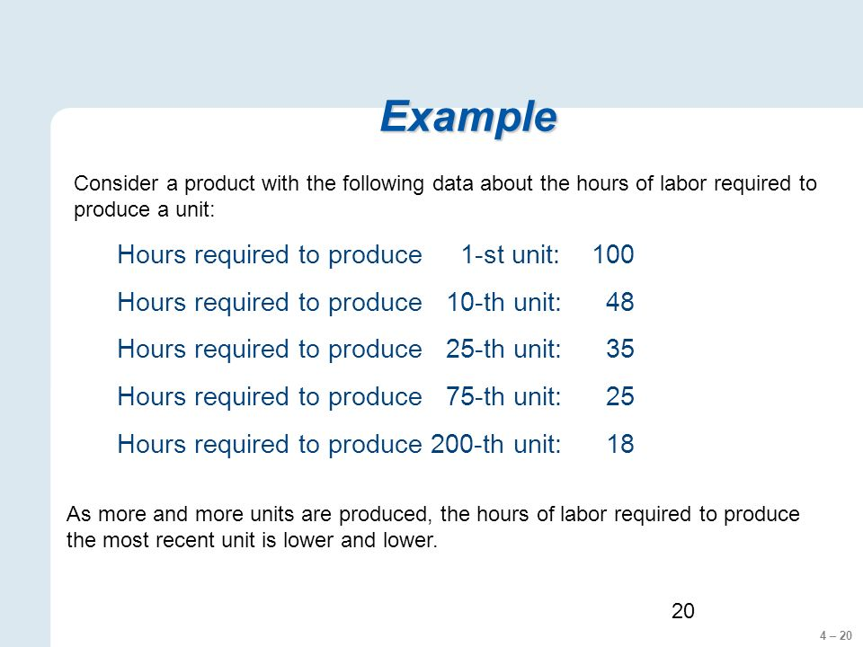 4 – 20 20 Example Consider a product with the following data about the hours of labor required to produce a unit: Hours required to produce 1-st unit:100 Hours required to produce 10-th unit: 48 Hours required to produce 25-th unit: 35 Hours required to produce 75-th unit: 25 Hours required to produce 200-th unit: 18 As more and more units are produced, the hours of labor required to produce the most recent unit is lower and lower.
