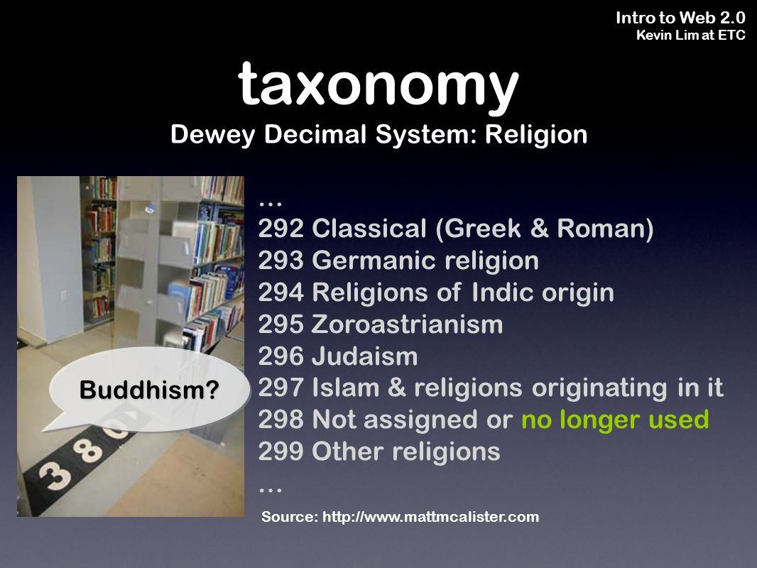 Intro to Web 2.0 Kevin Lim at ETC taxonomy Dewey Decimal System: Religion … 292 Classical (Greek & Roman) 293 Germanic religion 294 Religions of Indic origin 295 Zoroastrianism 296 Judaism 297 Islam & religions originating in it 298 Not assigned or no longer used 299 Other religions …Buddhism Buddhism.