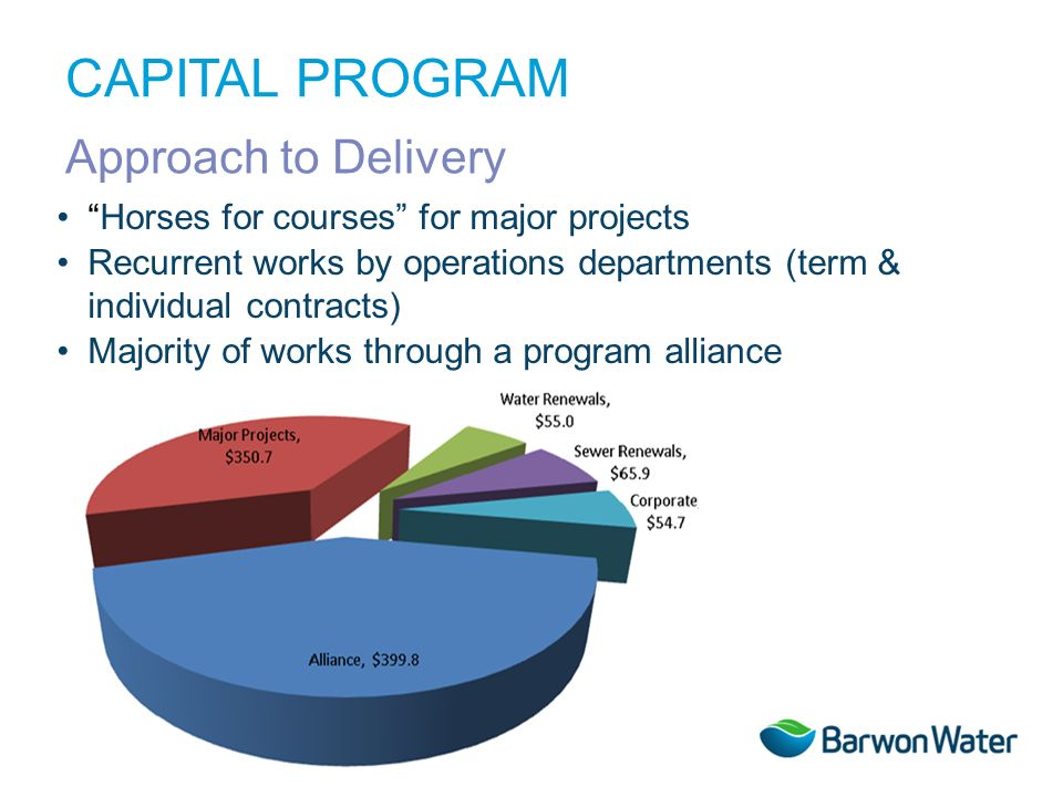 Approach to Delivery CAPITAL PROGRAM Horses for courses for major projects Recurrent works by operations departments (term & individual contracts) Majority of works through a program alliance