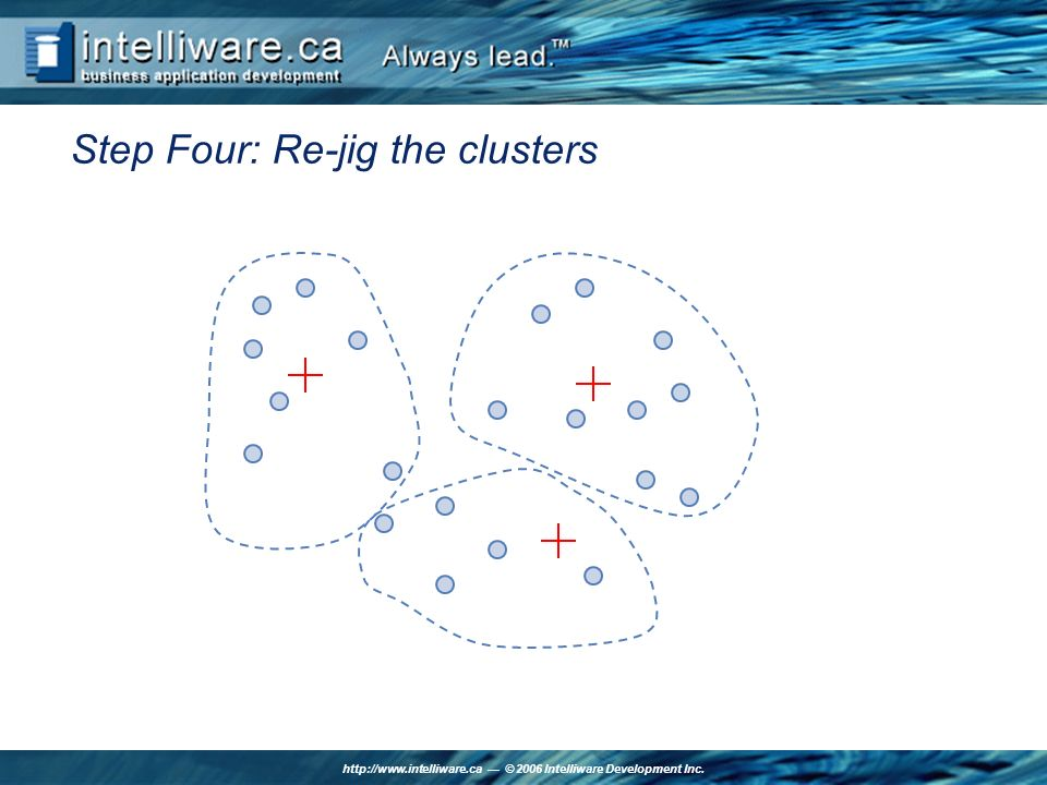 © 2006 Intelliware Development Inc. Step Four: Re-jig the clusters