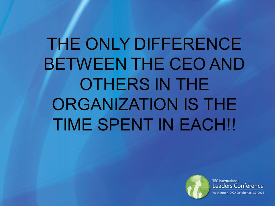 THE ONLY DIFFERENCE BETWEEN THE CEO AND OTHERS IN THE ORGANIZATION IS THE TIME SPENT IN EACH!!