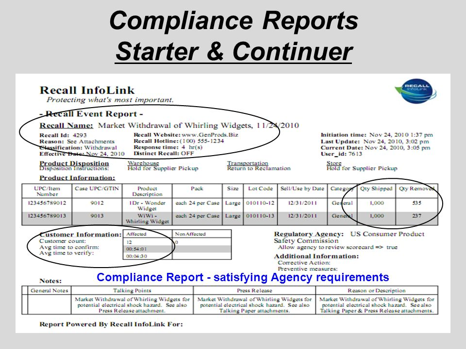 Compliance Reports Starter & Continuer Compliance Report - satisfying Agency requirements, plus Customer Returns & other Reports (see next page) Compliance Report - satisfying Agency requirements