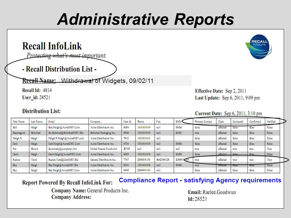 Administrative Reports - the recall event overview report Compliance Report - satisfying Agency requirements Withdrawal of Widgets, 09/02/11
