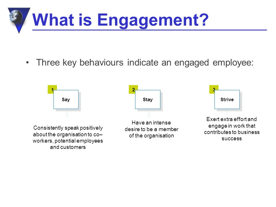 Three key behaviours indicate an engaged employee: 1 Say 32 What is Engagement.