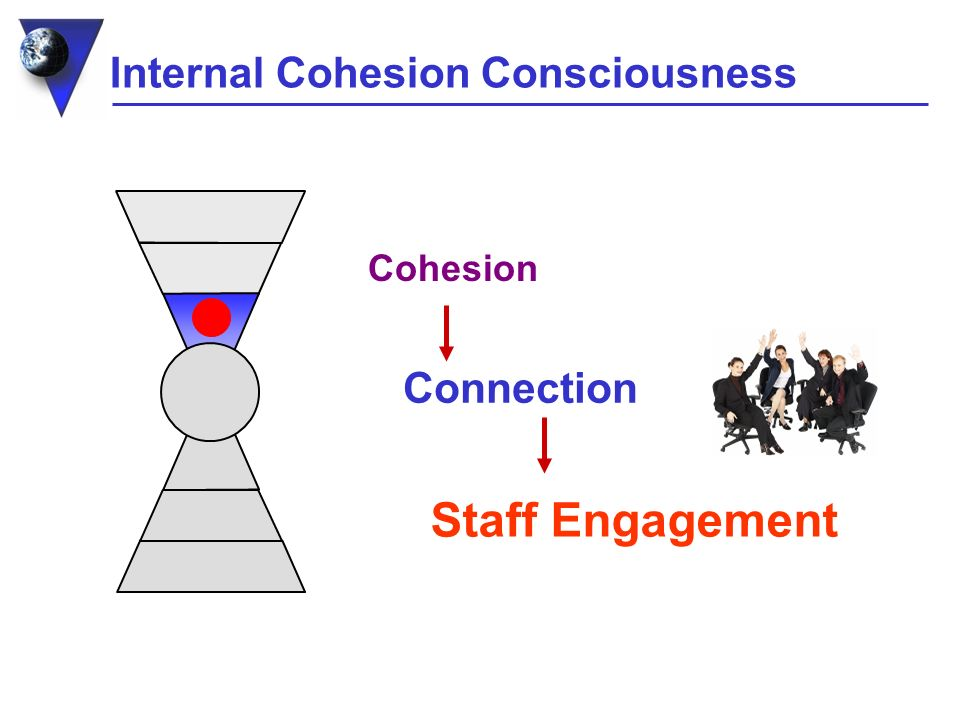Internal Cohesion Consciousness Cohesion Connection Staff Engagement