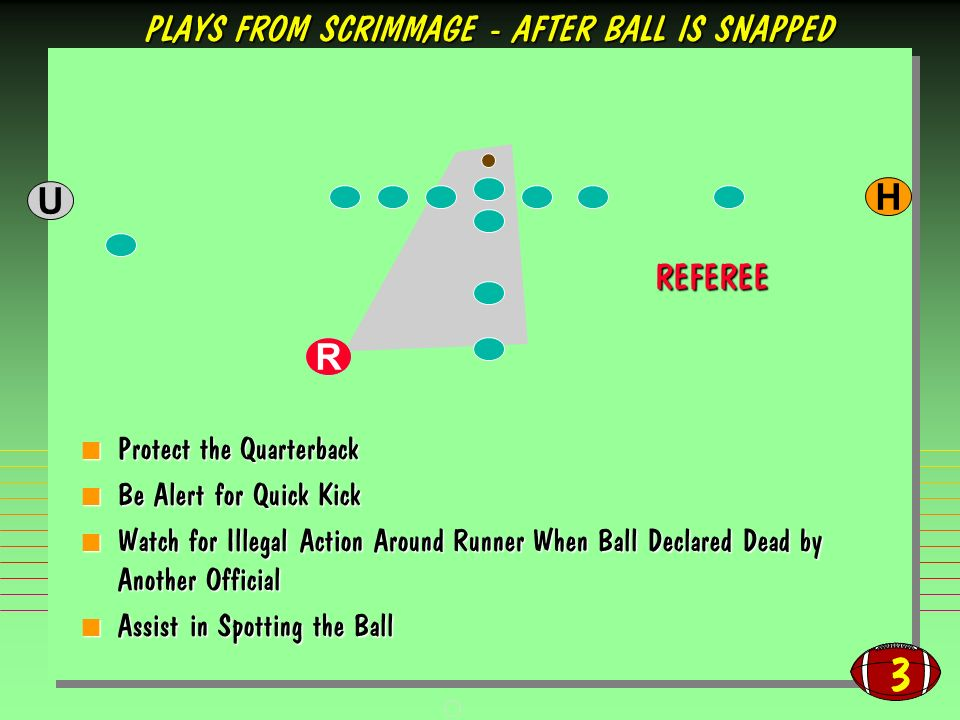 3 Protect the Quarterback Protect the Quarterback Be Alert for Quick Kick Be Alert for Quick Kick Watch for Illegal Action Around Runner When Ball Declared Dead by Another Official Watch for Illegal Action Around Runner When Ball Declared Dead by Another Official Assist in Spotting the Ball Assist in Spotting the Ball R H U PLAYS FROM SCRIMMAGE - AFTER BALL IS SNAPPED PLAYS FROM SCRIMMAGE - AFTER BALL IS SNAPPED REFEREE