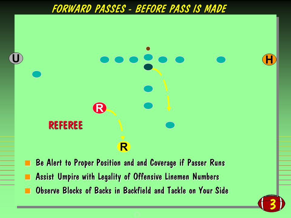 3 Be Alert to Proper Position and and Coverage if Passer Runs Be Alert to Proper Position and and Coverage if Passer Runs Assist Umpire with Legality of Offensive Linemen Numbers Assist Umpire with Legality of Offensive Linemen Numbers Observe Blocks of Backs in Backfield and Tackle on Your Side Observe Blocks of Backs in Backfield and Tackle on Your Side R H U REFEREE FORWARD PASSES - BEFORE PASS IS MADE R