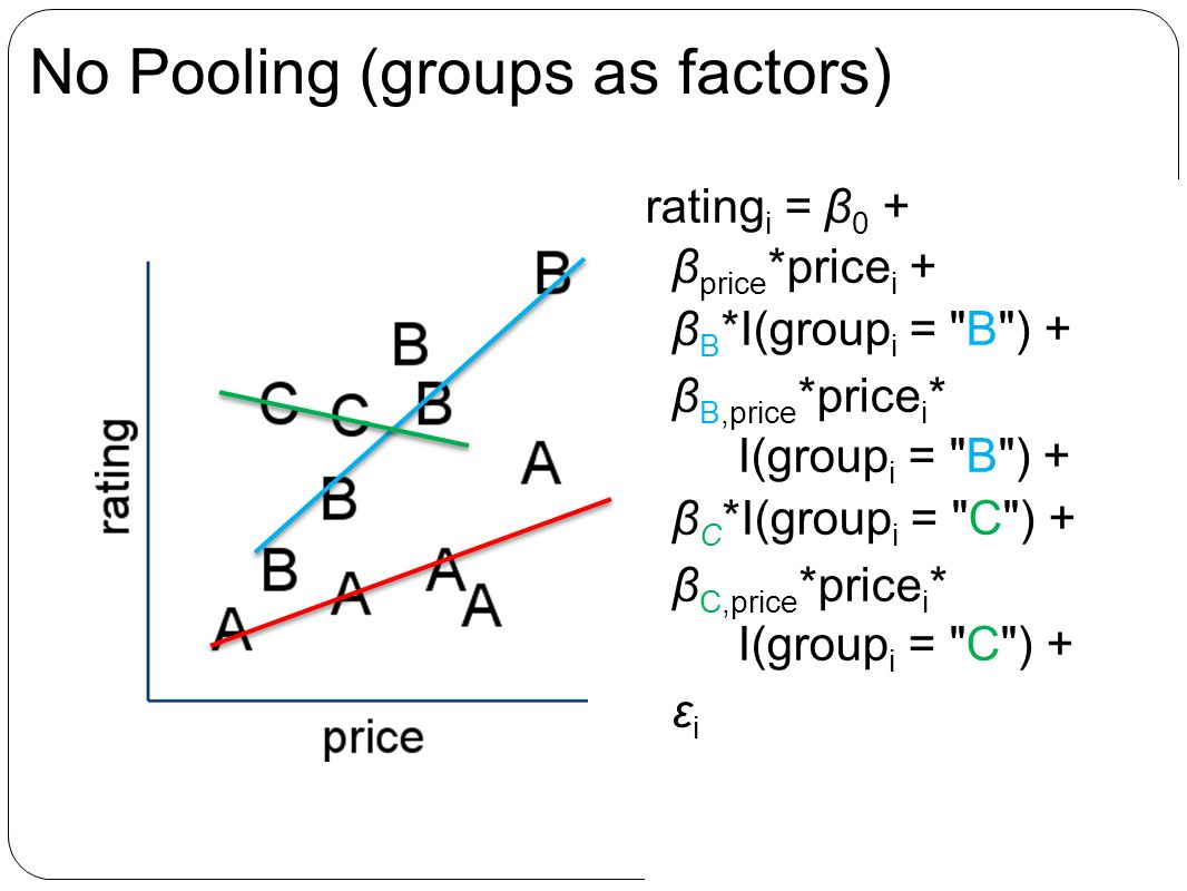 No Pooling (groups as factors) rating i = β 0 + β price *price i + β B *I(group i = B ) + β B,price *price i * I(group i = B ) + β C *I(group i = C ) + β C,price *price i * I(group i = C ) + ε i