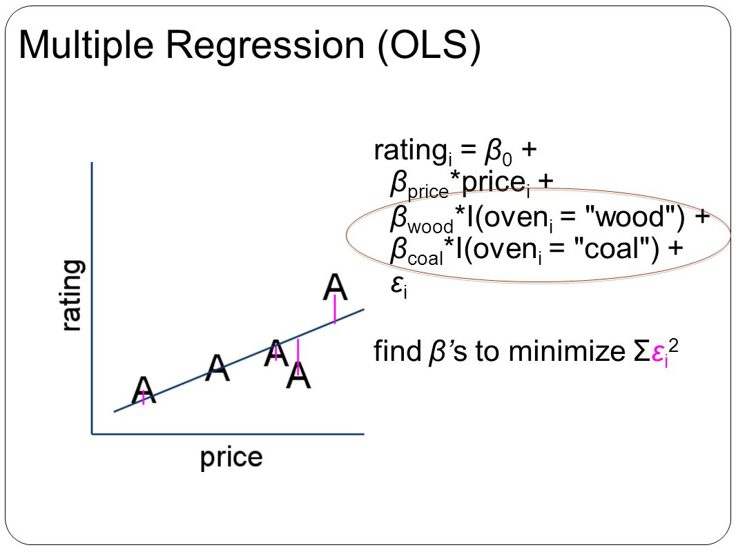 Multiple Regression (OLS) rating i = β 0 + β price *price i + β wood *I(oven i = wood ) + β coal *I(oven i = coal ) + ε i find βs to minimize Σε i 2