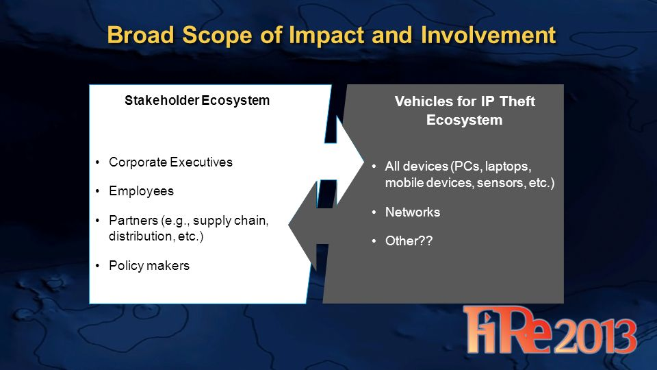 Broad Scope of Impact and Involvement Stakeholder Ecosystem Corporate Executives Employees Partners (e.g., supply chain, distribution, etc.) Policy makers Vehicles for IP Theft Ecosystem All devices (PCs, laptops, mobile devices, sensors, etc.) Networks Other