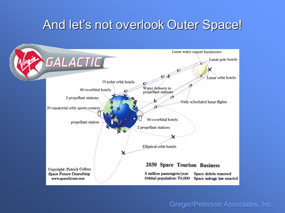 And lets not overlook Outer Space!