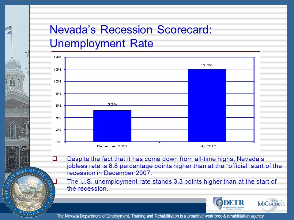 The Nevada Department of Employment, Training and Rehabilitation is a proactive workforce & rehabilitation agency Nevadas Recession Scorecard: Unemployment Rate Despite the fact that it has come down from all-time highs, Nevadas jobless rate is 6.8 percentage points higher than at the official start of the recession in December 2007.