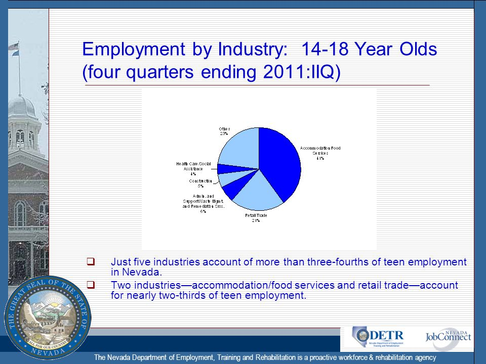 The Nevada Department of Employment, Training and Rehabilitation is a proactive workforce & rehabilitation agency Employment by Industry: Year Olds (four quarters ending 2011:IIQ) Just five industries account of more than three-fourths of teen employment in Nevada.