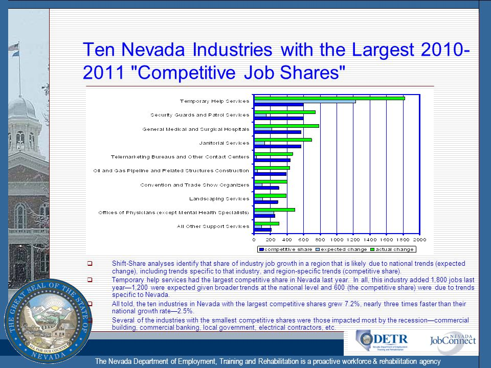 The Nevada Department of Employment, Training and Rehabilitation is a proactive workforce & rehabilitation agency Ten Nevada Industries with the Largest Competitive Job Shares Shift-Share analyses identify that share of industry job growth in a region that is likely due to national trends (expected change), including trends specific to that industry, and region-specific trends (competitive share).