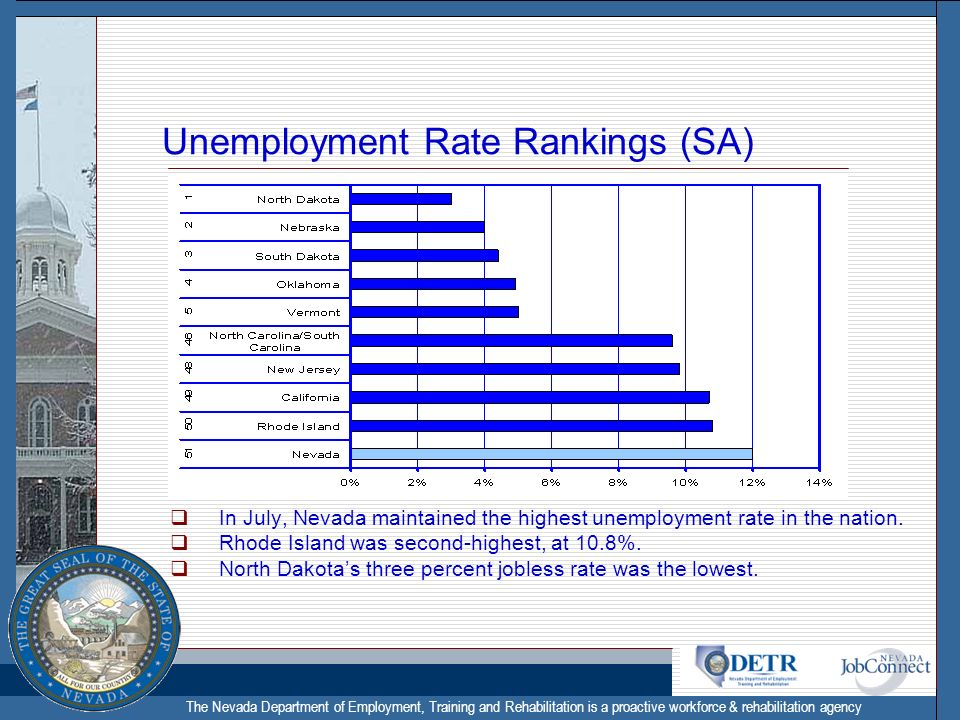 The Nevada Department of Employment, Training and Rehabilitation is a proactive workforce & rehabilitation agency Unemployment Rate Rankings (SA) In July, Nevada maintained the highest unemployment rate in the nation.