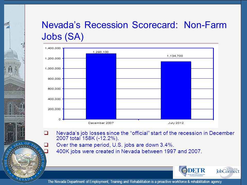 The Nevada Department of Employment, Training and Rehabilitation is a proactive workforce & rehabilitation agency Nevadas Recession Scorecard: Non-Farm Jobs (SA) Nevadas job losses since the official start of the recession in December 2007 total 158K (-12.2%).