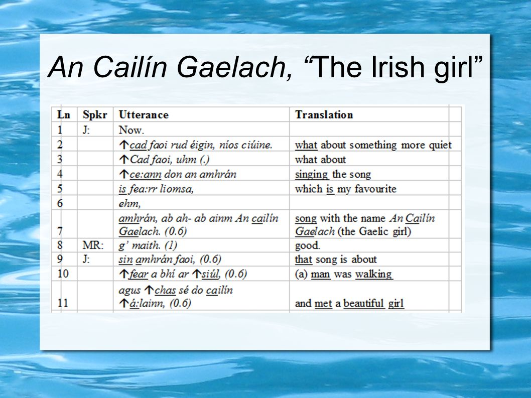 An Cailín Gaelach, The Irish girl