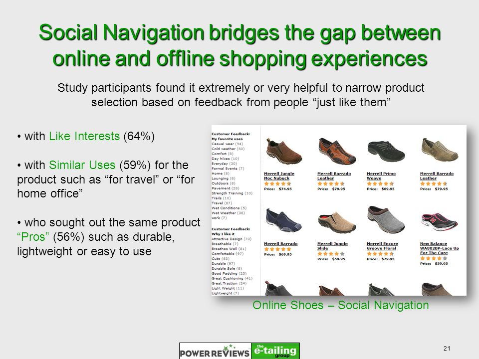 21 Social Navigation bridges the gap between online and offline shopping experiences Online Shoes – Social Navigation with Like Interests (64%) with Similar Uses (59%) for the product such as for travel or for home office who sought out the same product Pros (56%) such as durable, lightweight or easy to use Study participants found it extremely or very helpful to narrow product selection based on feedback from people just like them