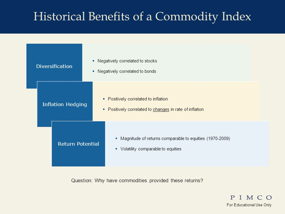 For Educational Use Only !edu_Why_Commodities For Educational Use Only Yale_Univ( ) Historical Benefits of a Commodity Index Diversification Negatively correlated to stocks Negatively correlated to bonds Inflation Hedging Positively correlated to inflation Positively correlated to changes in rate of inflation Return Potential Magnitude of returns comparable to equities ( ) Volatility comparable to equities Question: Why have commodities provided these returns