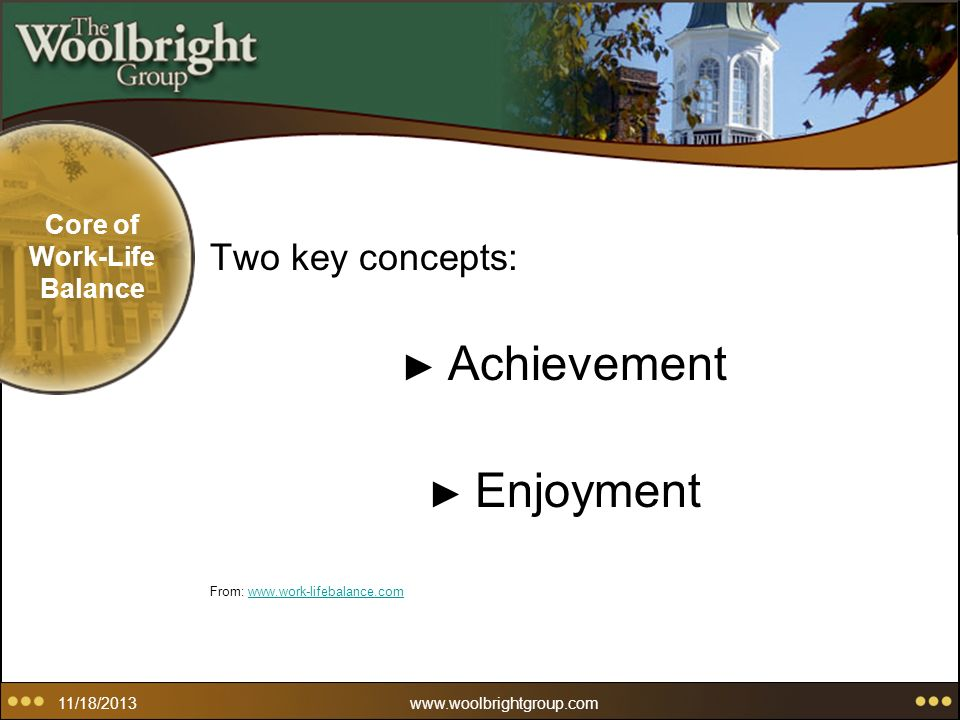 11/18/2013www.woolbrightgroup.com Core of Work-Life Balance Two key concepts: Achievement Enjoyment From: www.work-lifebalance.comwww.work-lifebalance.com