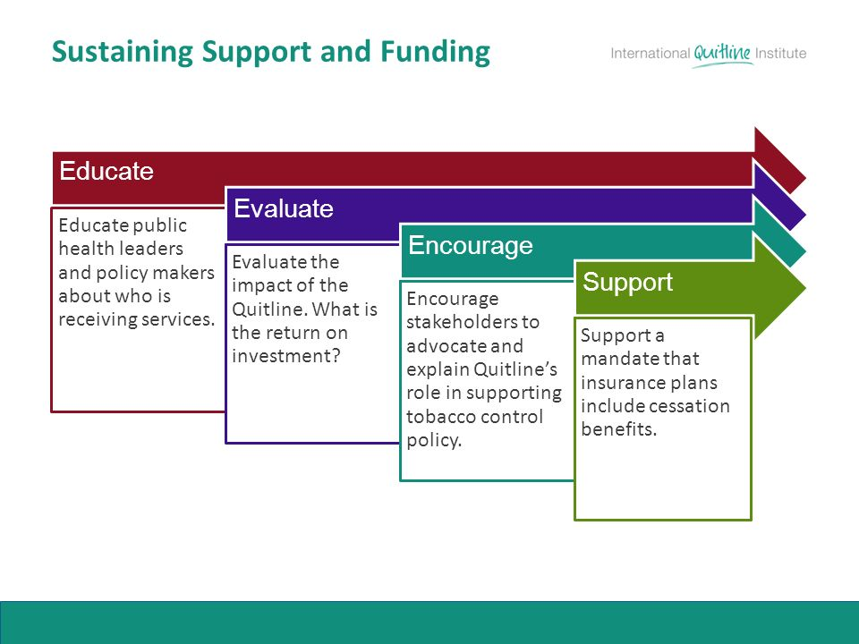 Sustaining Support and Funding Educate Educate public health leaders and policy makers about who is receiving services.