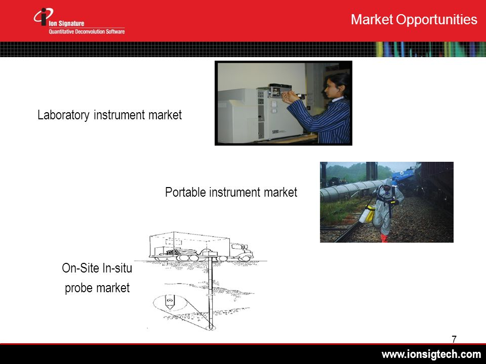 7 Market Opportunities Laboratory instrument market Portable instrument market On-Site In-situ probe market