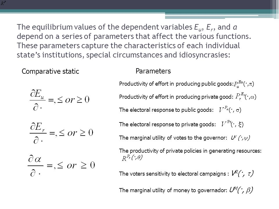 The equilibrium values of the dependent variables E u, E r, and α depend on a series of parameters that affect the various functions.