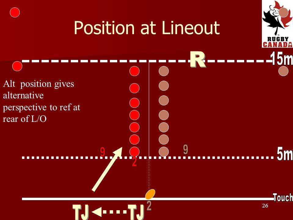 Position at Lineout 26 Alt position gives alternative perspective to ref at rear of L/O