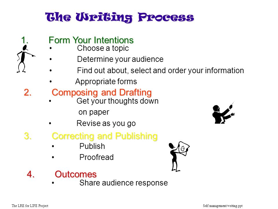 Choose a topic Determine your audience Find out about, select and order your information Appropriate forms 1.Form Your Intentions 2.Composing and Drafting Get your thoughts down on paper Revise as you go 3.Correcting and Publishing Publish Proofread 4.Outcomes Share audience response The Writing Process Self management/writing.pptThe LRE for LIFE Project