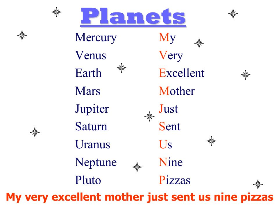 Planets MercuryMy VenusVery EarthExcellent MarsMother JupiterJust SaturnSent UranusUs NeptuneNine PlutoPizzas My very excellent mother just sent us nine pizzas