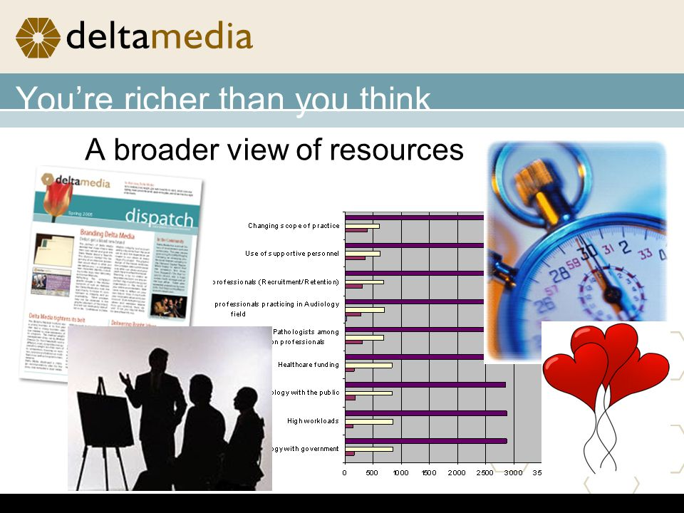 Youre richer than you think A broader view of resources