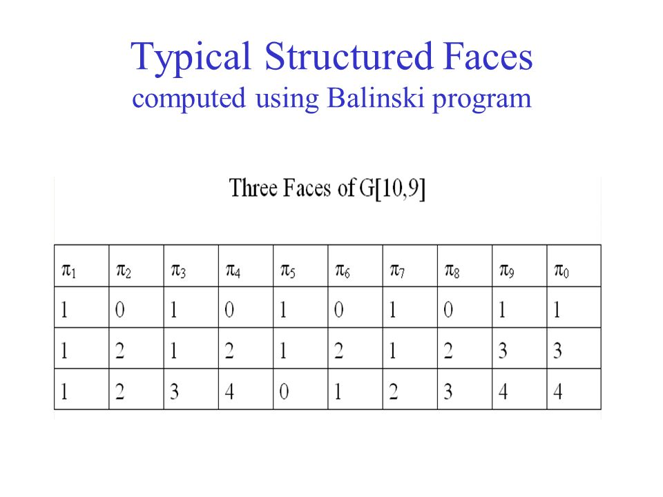 Typical Structured Faces computed using Balinski program