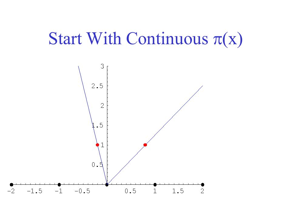 Start With Continuous x