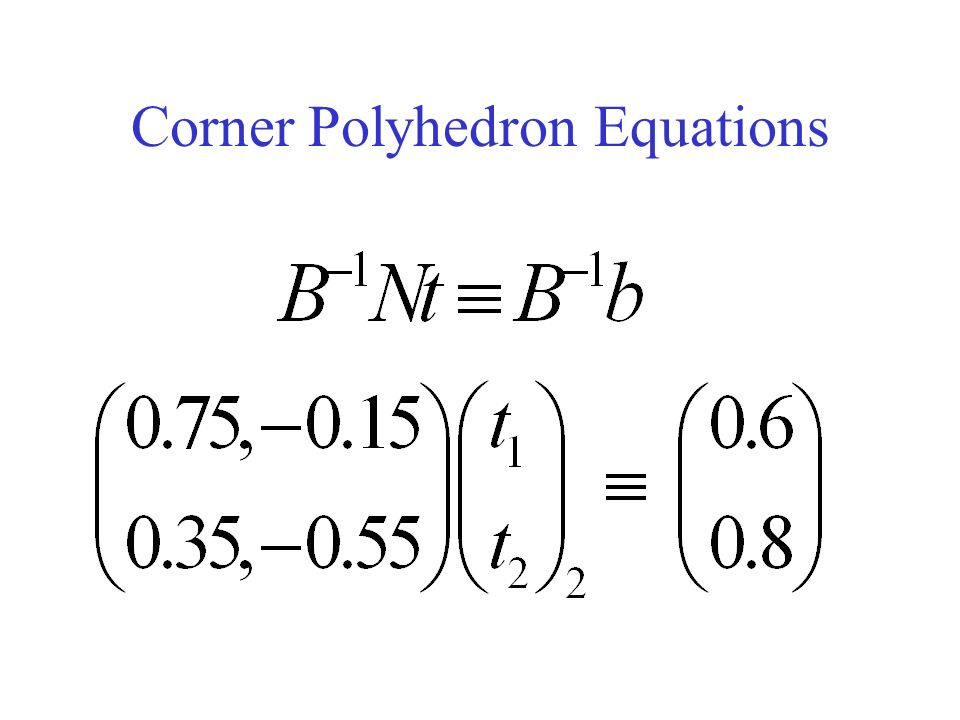 Corner Polyhedron Equations