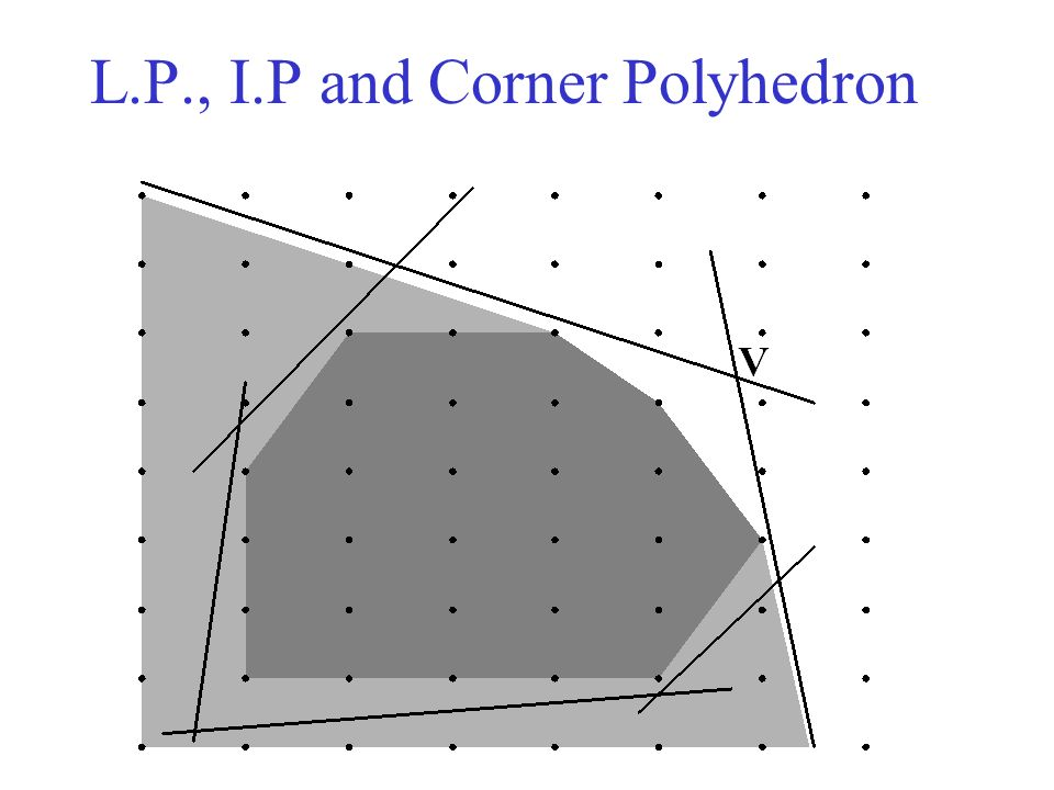 L.P., I.P and Corner Polyhedron