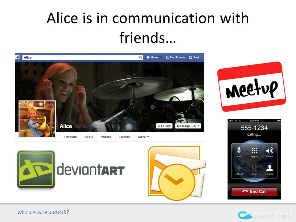 Alice is in communication with friends… Who are Alice and Bob