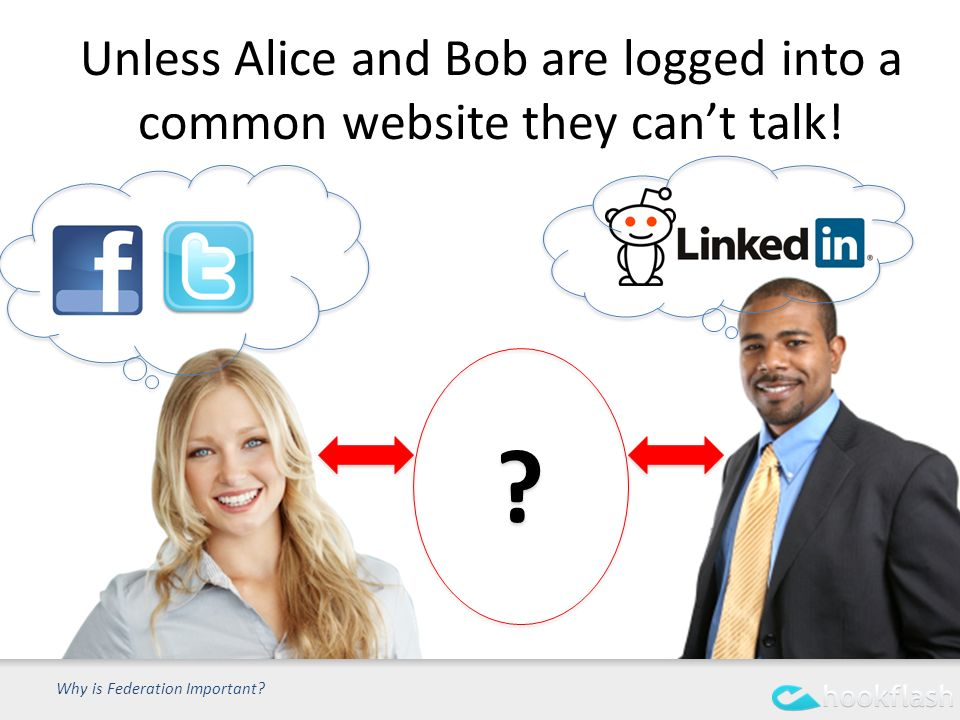 Unless Alice and Bob are logged into a common website they cant talk.