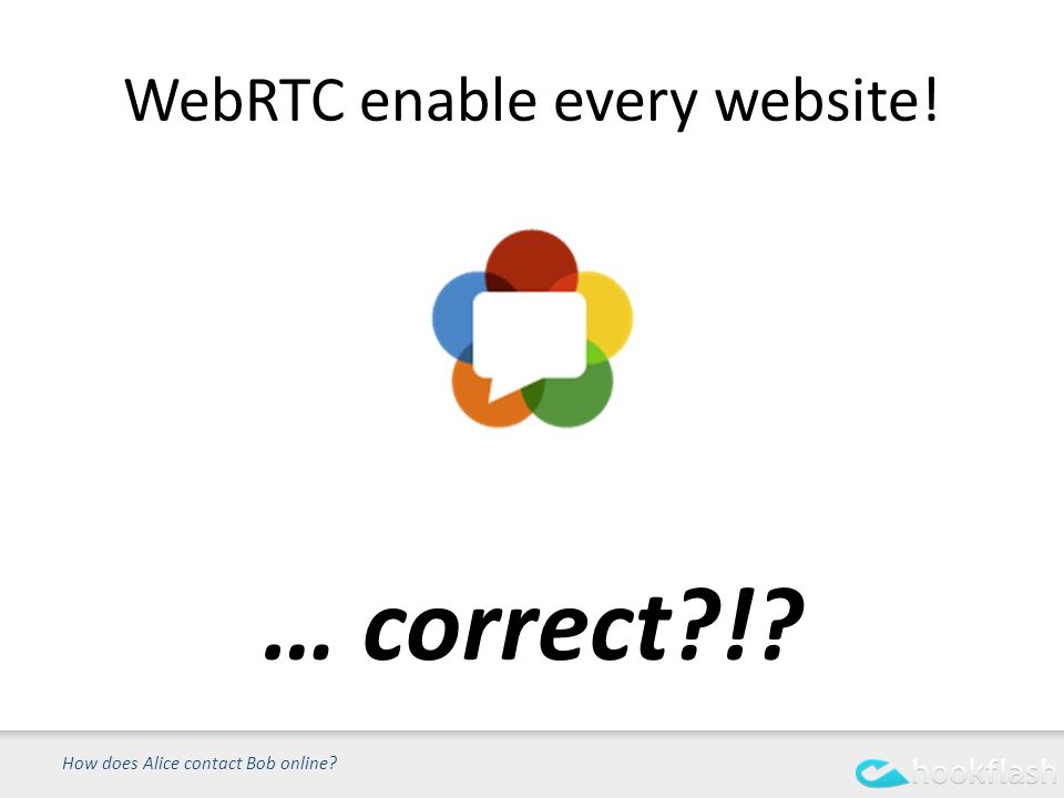 WebRTC enable every website! How does Alice contact Bob online … correct !