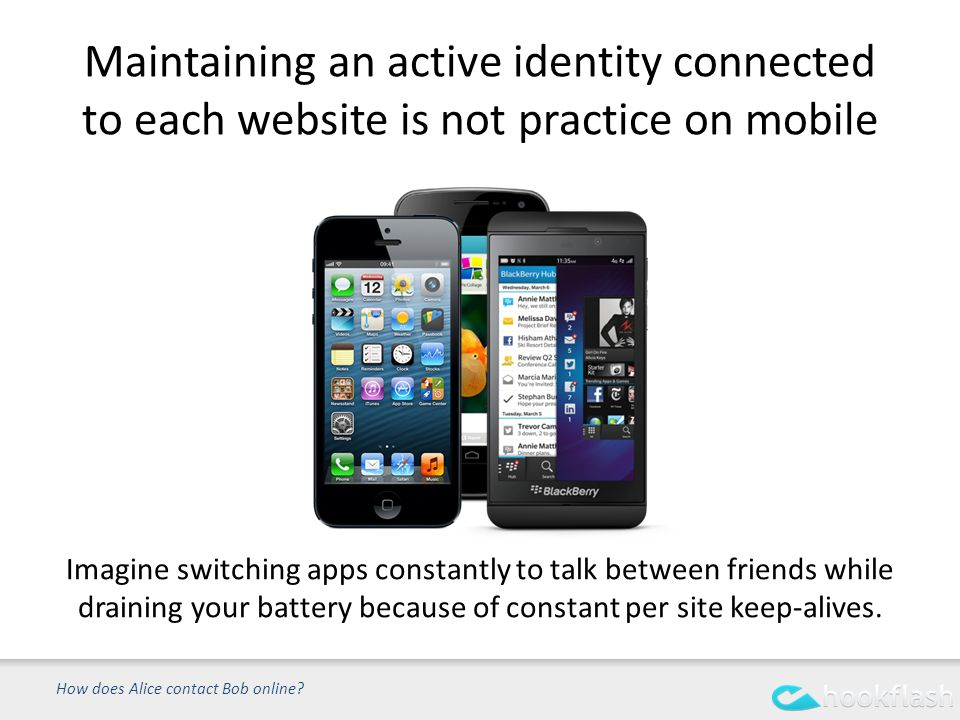 Maintaining an active identity connected to each website is not practice on mobile How does Alice contact Bob online.