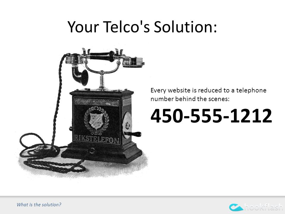 Your Telco s Solution: What is the solution.