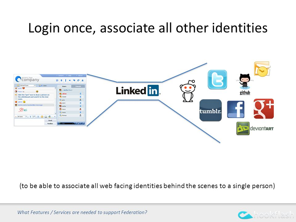 Login once, associate all other identities What Features / Services are needed to support Federation.