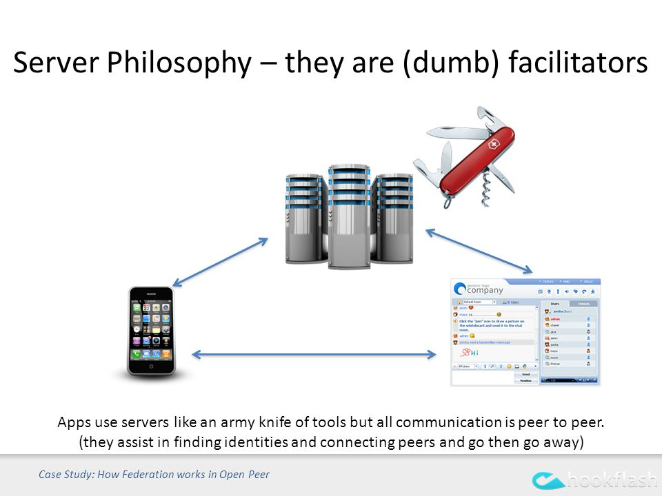 Server Philosophy – they are (dumb) facilitators Case Study: How Federation works in Open Peer Apps use servers like an army knife of tools but all communication is peer to peer.