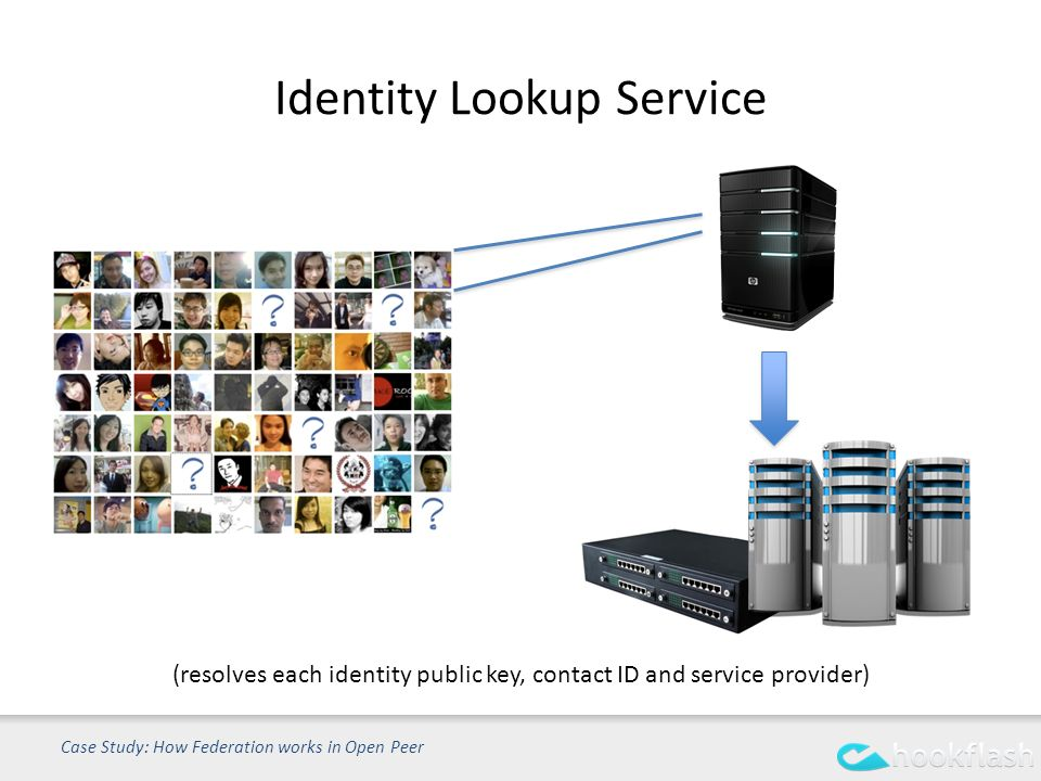 Identity Lookup Service Case Study: How Federation works in Open Peer (resolves each identity public key, contact ID and service provider)